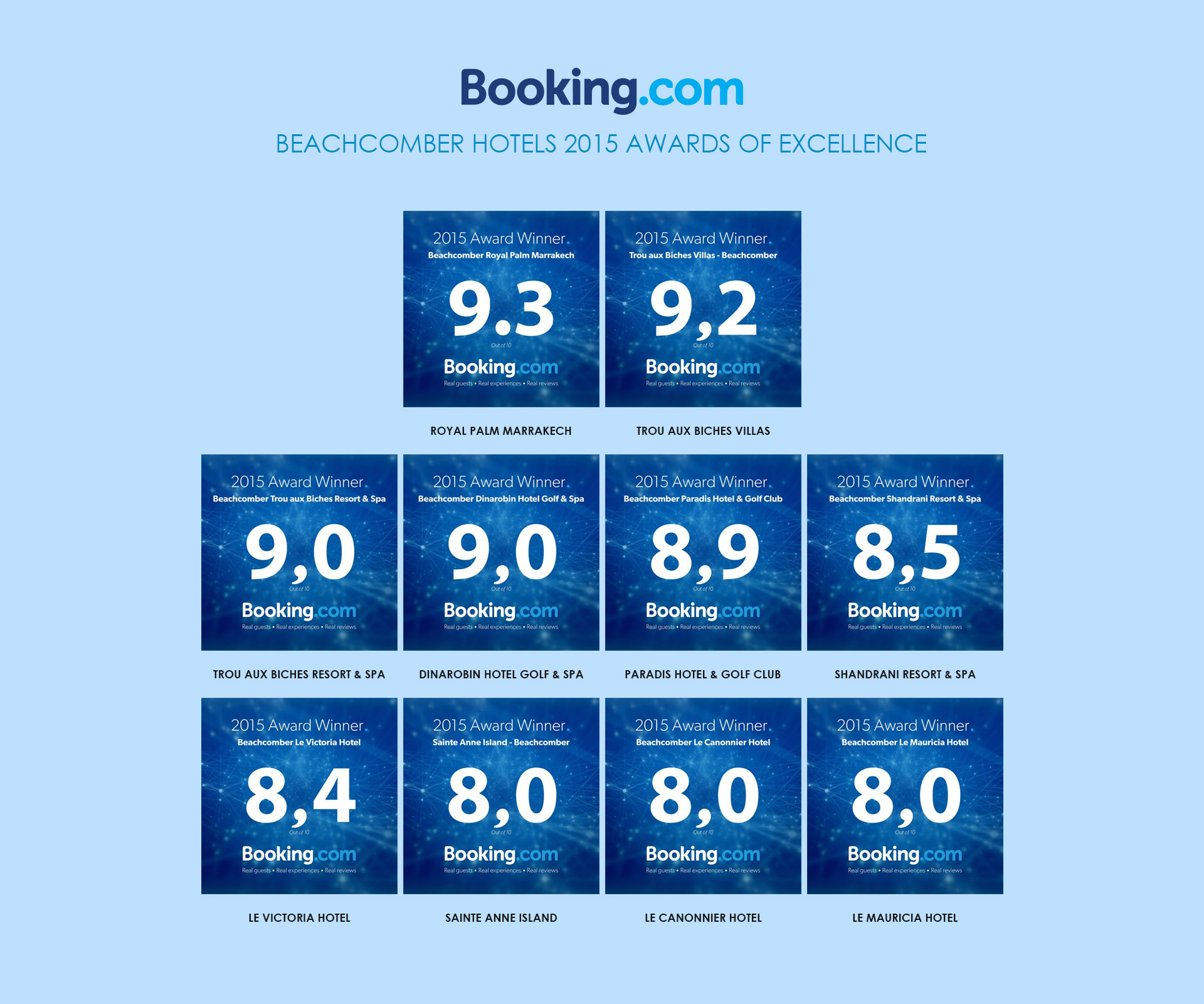 bch bookings
